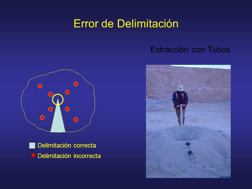 Error de Delimitación Extracción con Tubos Delimitación correcta