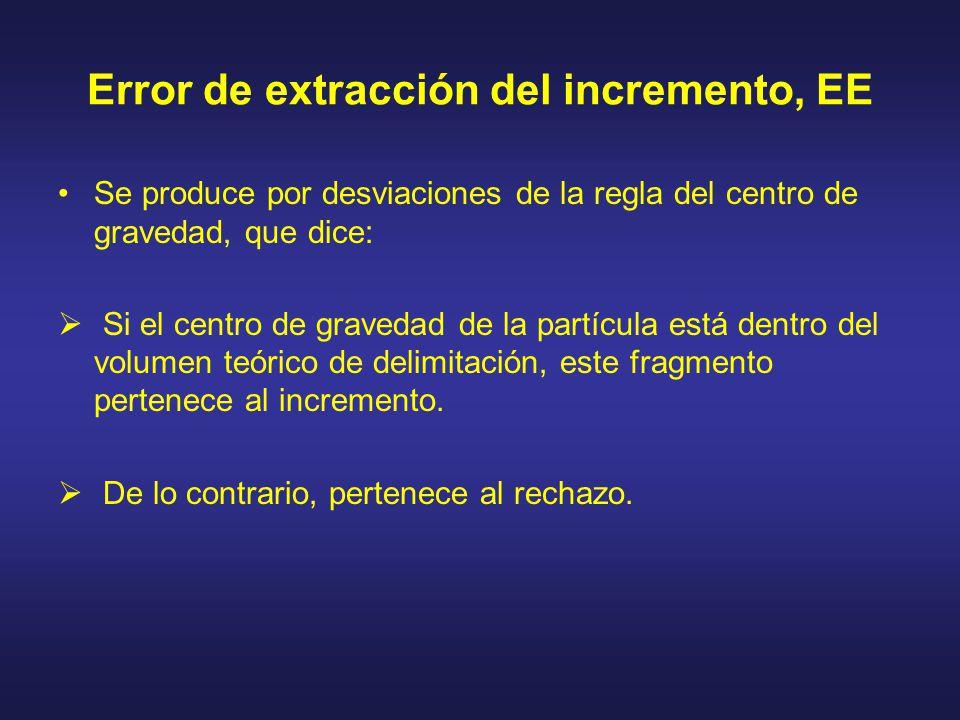 Error de extracción del incremento, EE