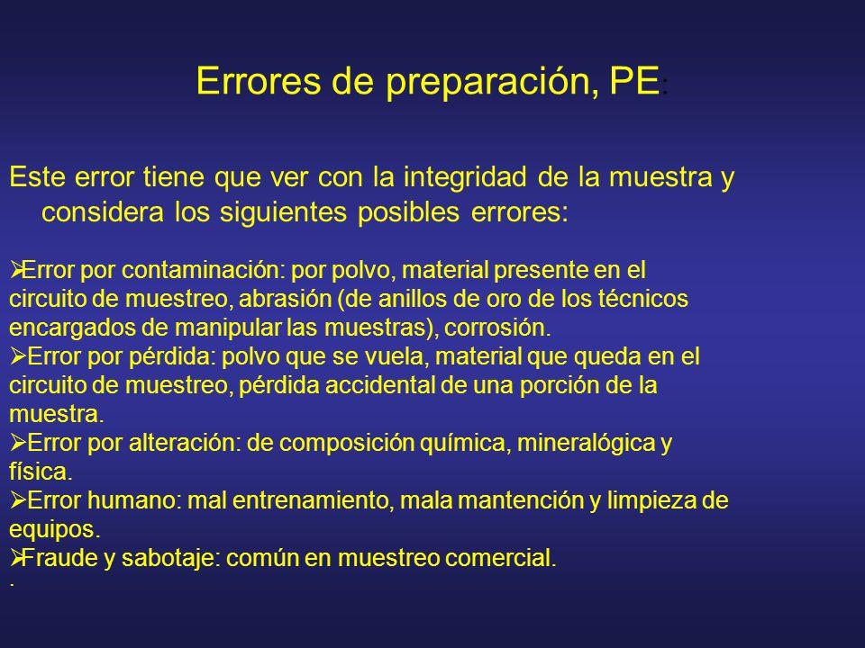 Errores de preparación, PE: