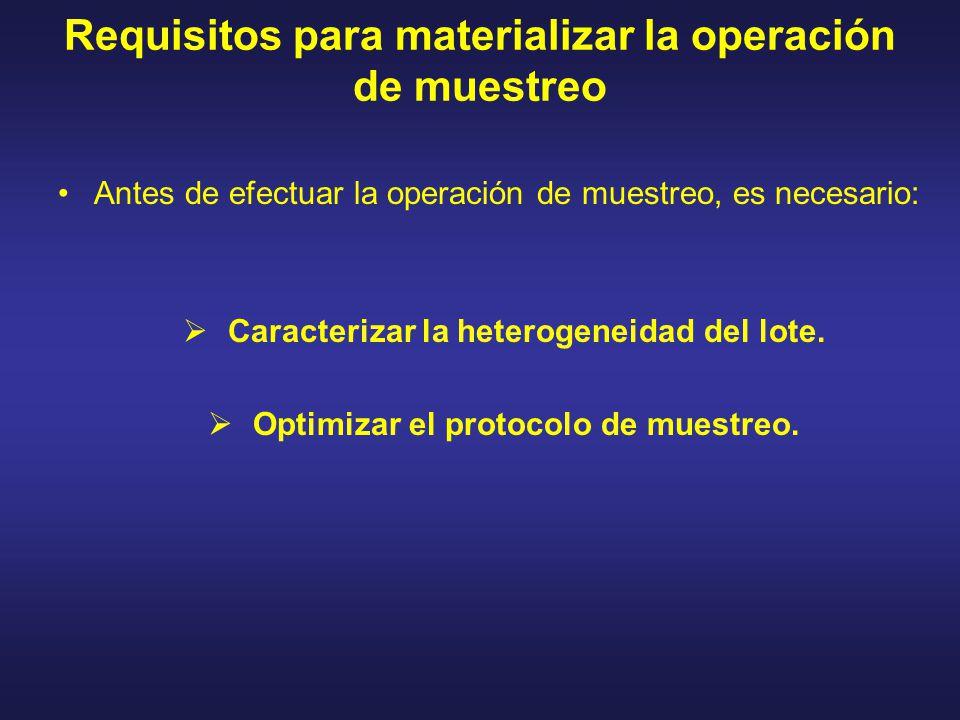 Requisitos para materializar la operación de muestreo
