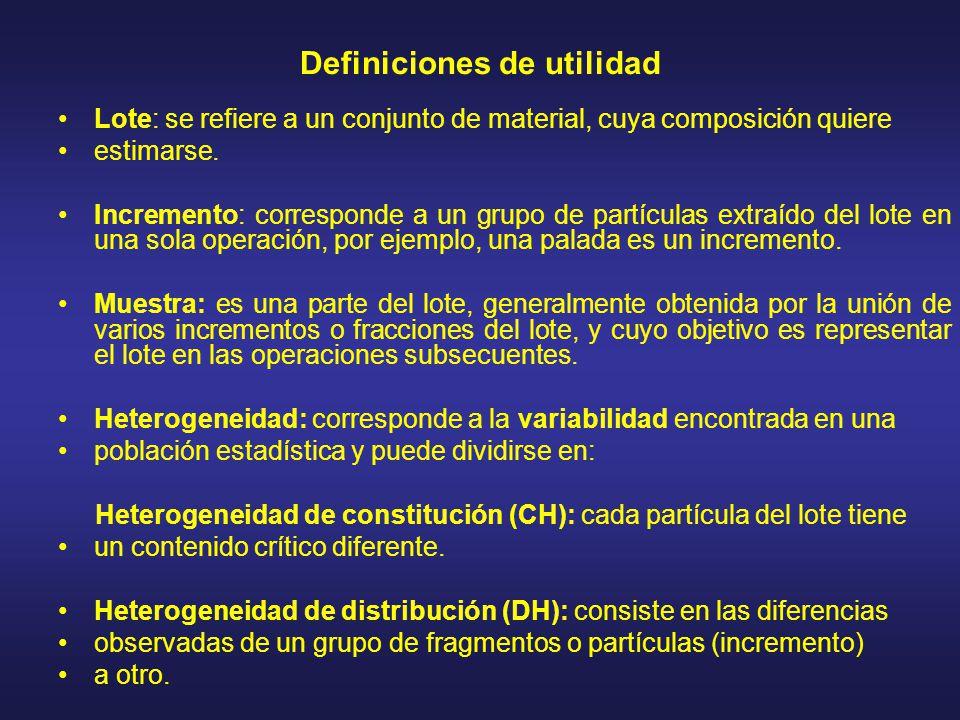 Definiciones de utilidad