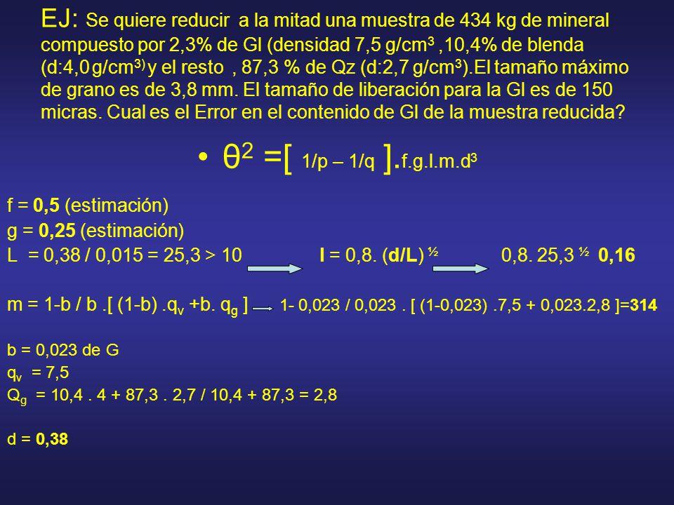 EJ: Se quiere reducir a la mitad una muestra de 434 kg de mineral compuesto por 2,3% de Gl (densidad 7,5 g/cm3 ,10,4% de blenda (d:4,0 g/cm3) y el resto , 87,3 % de Qz (d:2,7 g/cm3).El tamaño máximo de grano es de 3,8 mm. El tamaño de liberación para la Gl es de 150 micras. Cual es el Error en el contenido de Gl de la muestra reducida