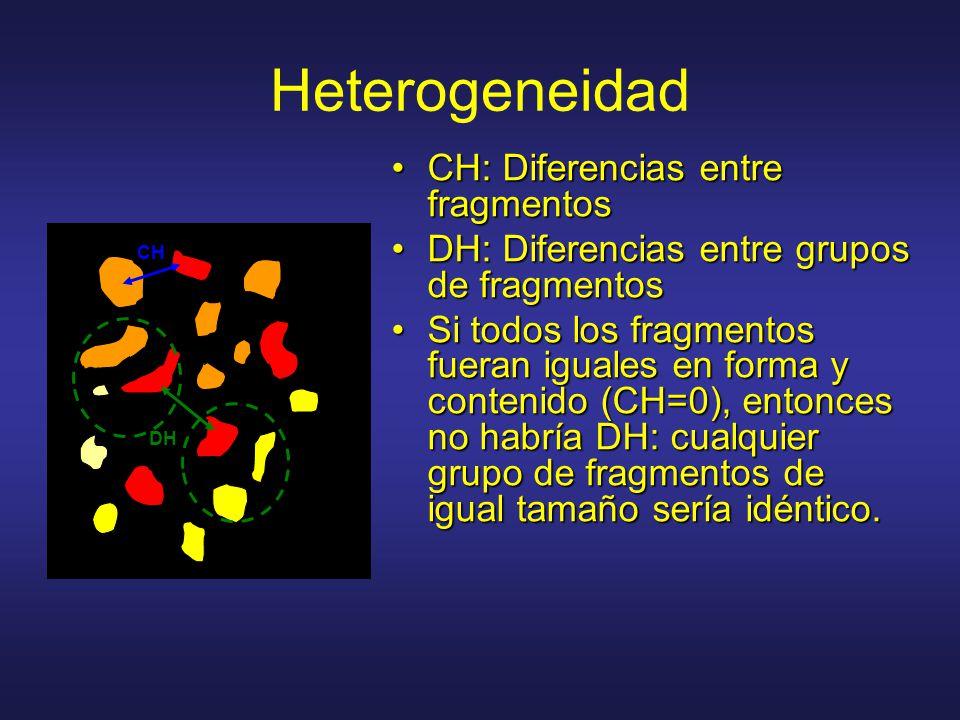 Heterogeneidad CH: Diferencias entre fragmentos