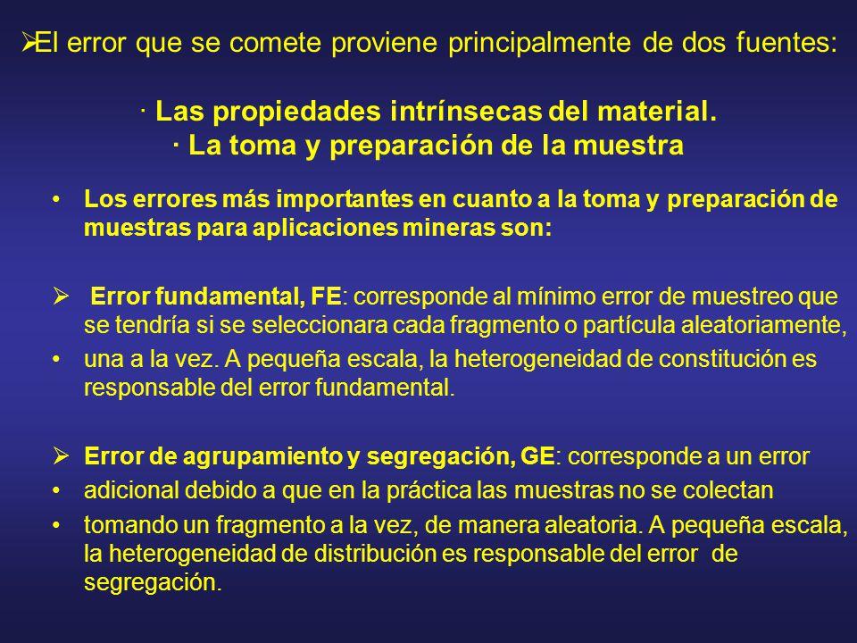 El error que se comete proviene principalmente de dos fuentes: · Las propiedades intrínsecas del material. · La toma y preparación de la muestra