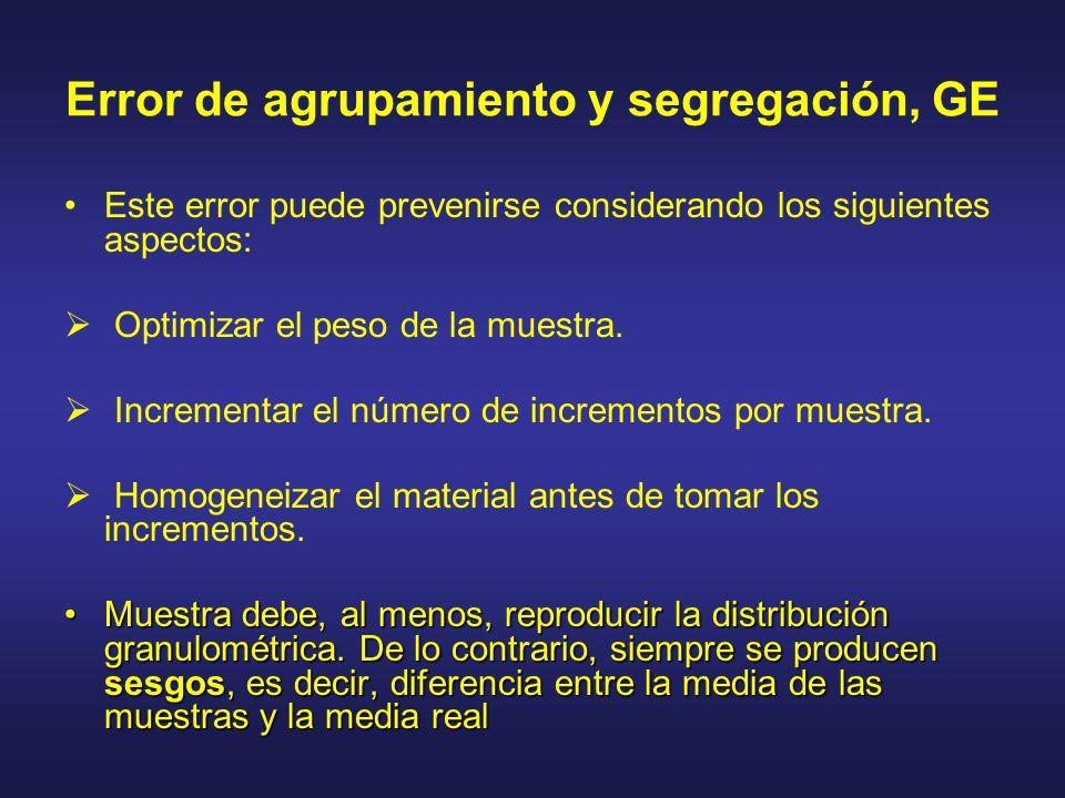 Error de agrupamiento y segregación, GE