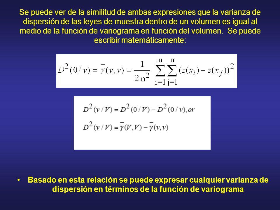 Se puede ver de la similitud de ambas expresiones que la varianza de dispersión de las leyes de muestra dentro de un volumen es igual al medio de la función de variograma en función del volumen. Se puede escribir matemáticamente: