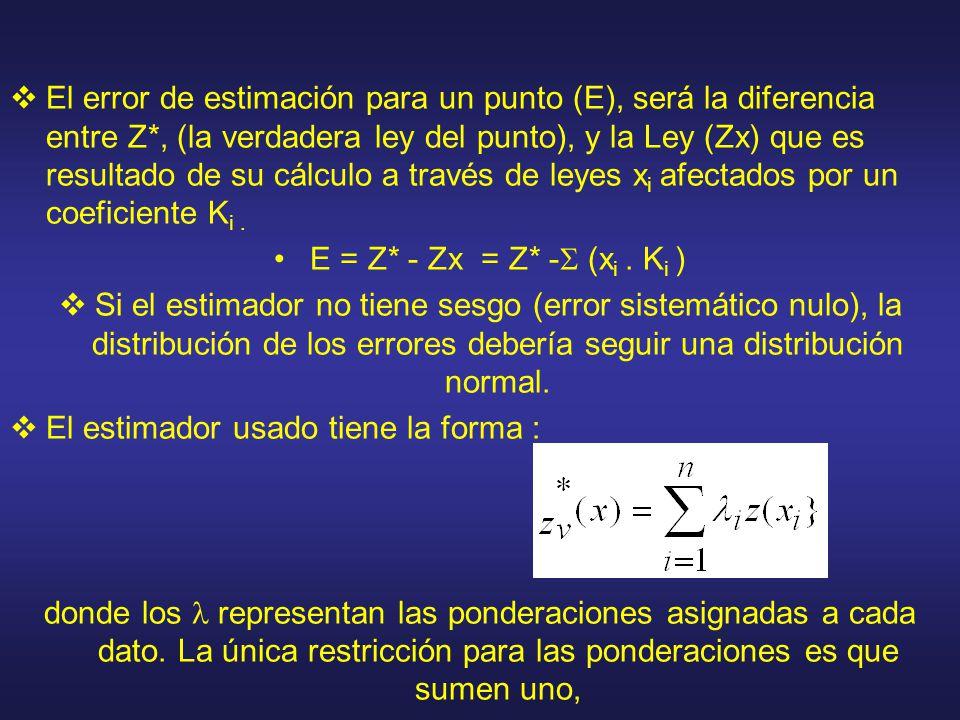 El error de estimación para un punto (E), será la diferencia entre Z