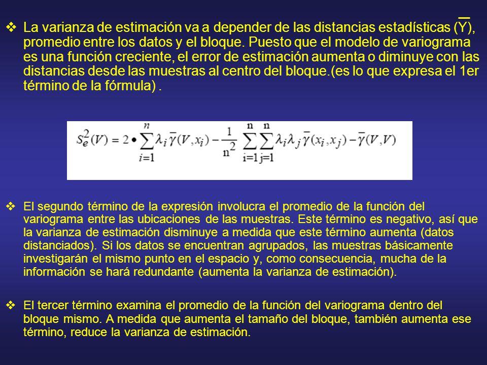 La varianza de estimación va a depender de las distancias estadísticas (Y), promedio entre los datos y el bloque. Puesto que el modelo de variograma es una función creciente, el error de estimación aumenta o diminuye con las distancias desde las muestras al centro del bloque.(es lo que expresa el 1er término de la fórmula) .