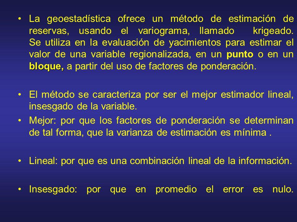 La geoestadística ofrece un método de estimación de reservas, usando el variograma, llamado krigeado. Se utiliza en la evaluación de yacimientos para estimar el valor de una variable regionalizada, en un punto o en un bloque, a partir del uso de factores de ponderación.