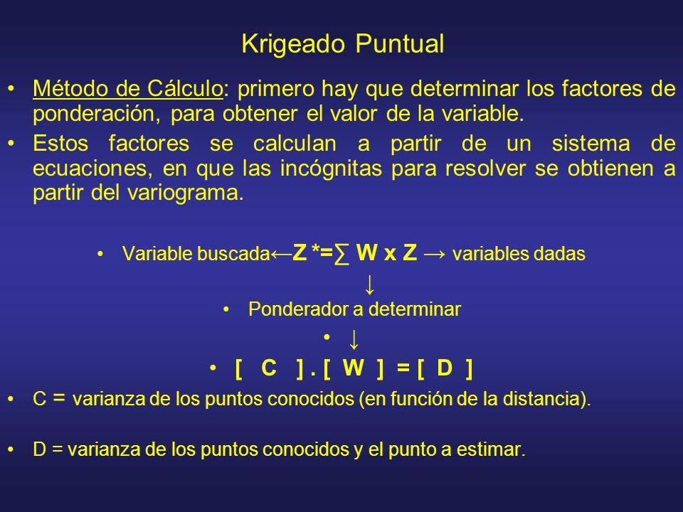 Krigeado Puntual Método de Cálculo: primero hay que determinar los factores de ponderación, para obtener el valor de la variable.