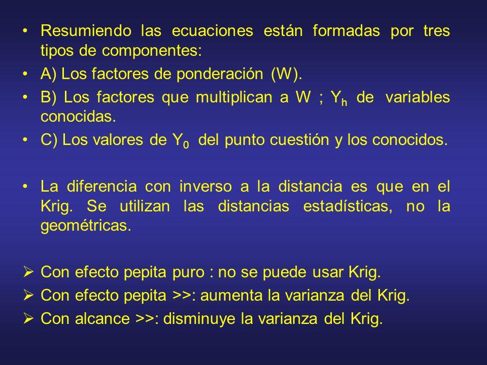 Resumiendo las ecuaciones están formadas por tres tipos de componentes: