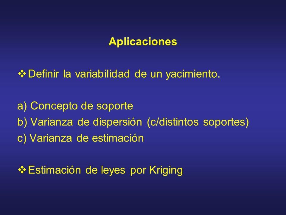 Aplicaciones Definir la variabilidad de un yacimiento. a) Concepto de soporte. b) Varianza de dispersión (c/distintos soportes)