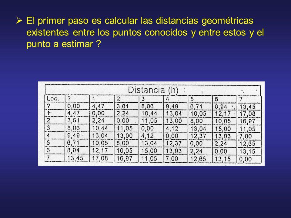 El primer paso es calcular las distancias geométricas existentes entre los puntos conocidos y entre estos y el punto a estimar