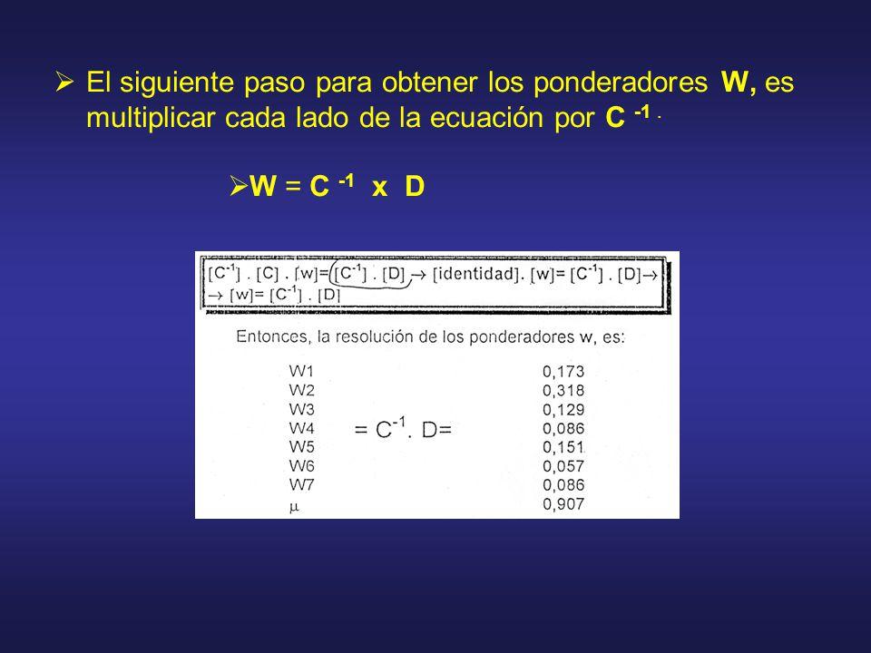 El siguiente paso para obtener los ponderadores W, es multiplicar cada lado de la ecuación por C -1 .
