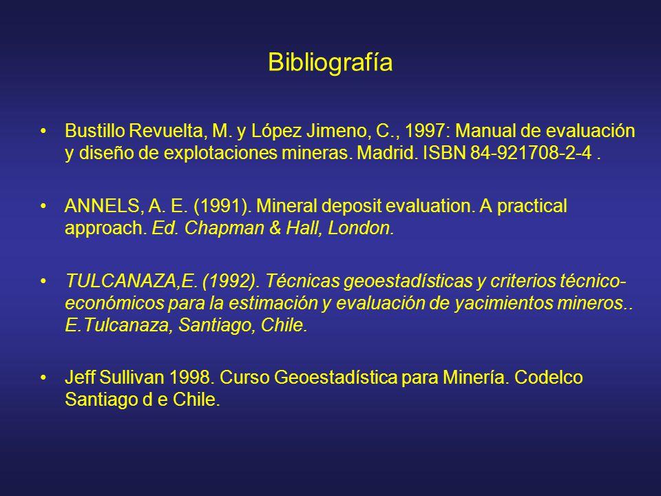 Bibliografía Bustillo Revuelta, M. y López Jimeno, C., 1997: Manual de evaluación y diseño de explotaciones mineras. Madrid. ISBN 84-921708-2-4 .