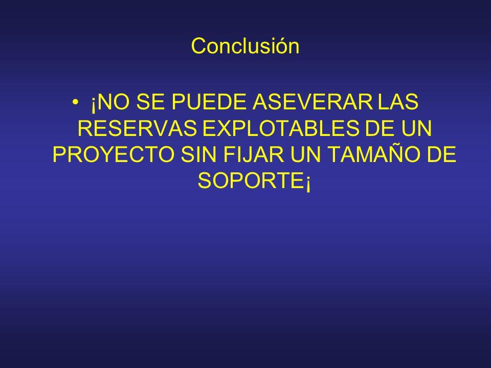 Conclusión ¡NO SE PUEDE ASEVERAR LAS RESERVAS EXPLOTABLES DE UN PROYECTO SIN FIJAR UN TAMAÑO DE SOPORTE¡