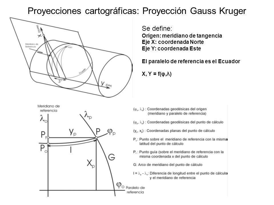 Proyecciones cartográficas: Proyección Gauss Kruger