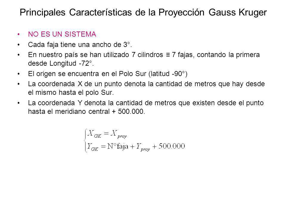 Principales Características de la Proyección Gauss Kruger