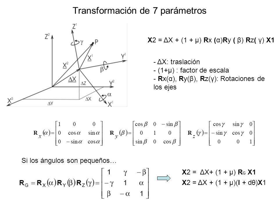 Transformación de 7 parámetros