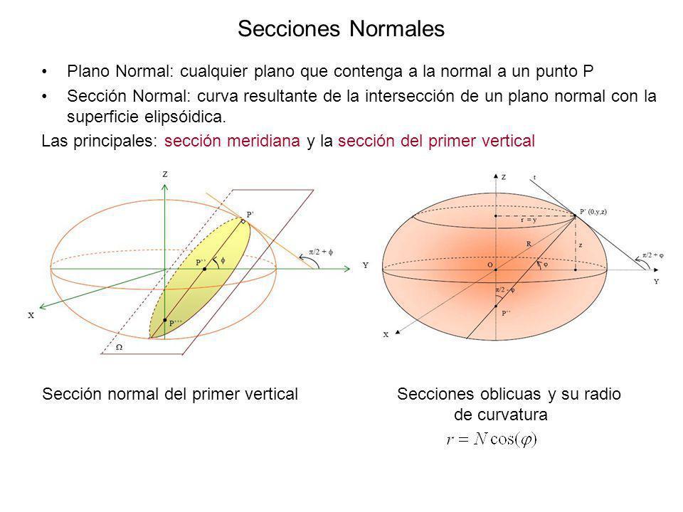 Secciones Normales Plano Normal: cualquier plano que contenga a la normal a un punto P.
