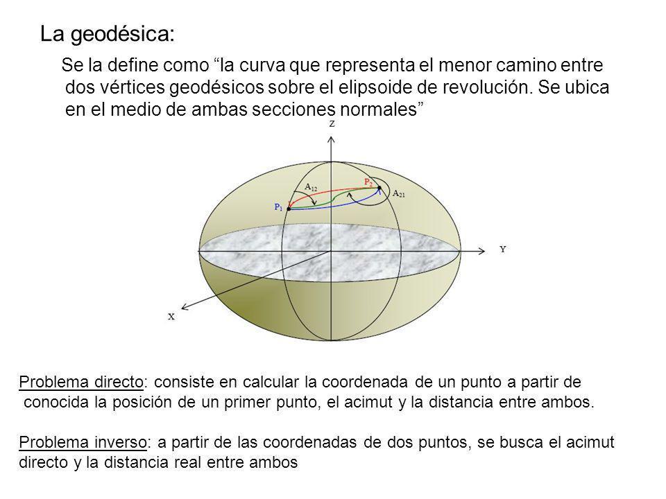La geodésica: