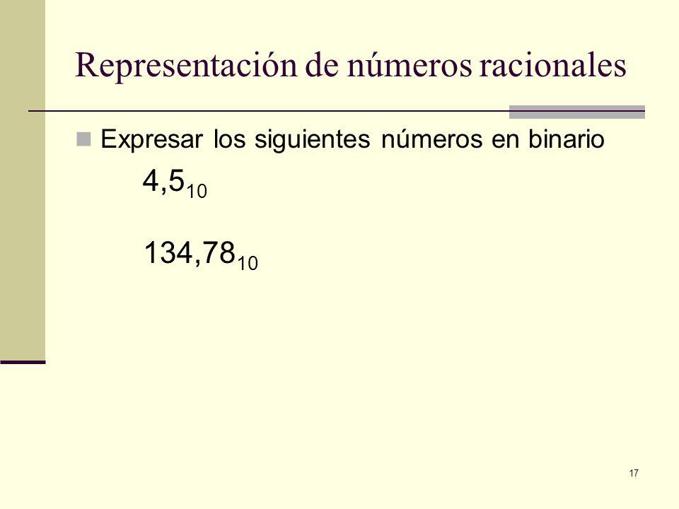 Representación de números racionales