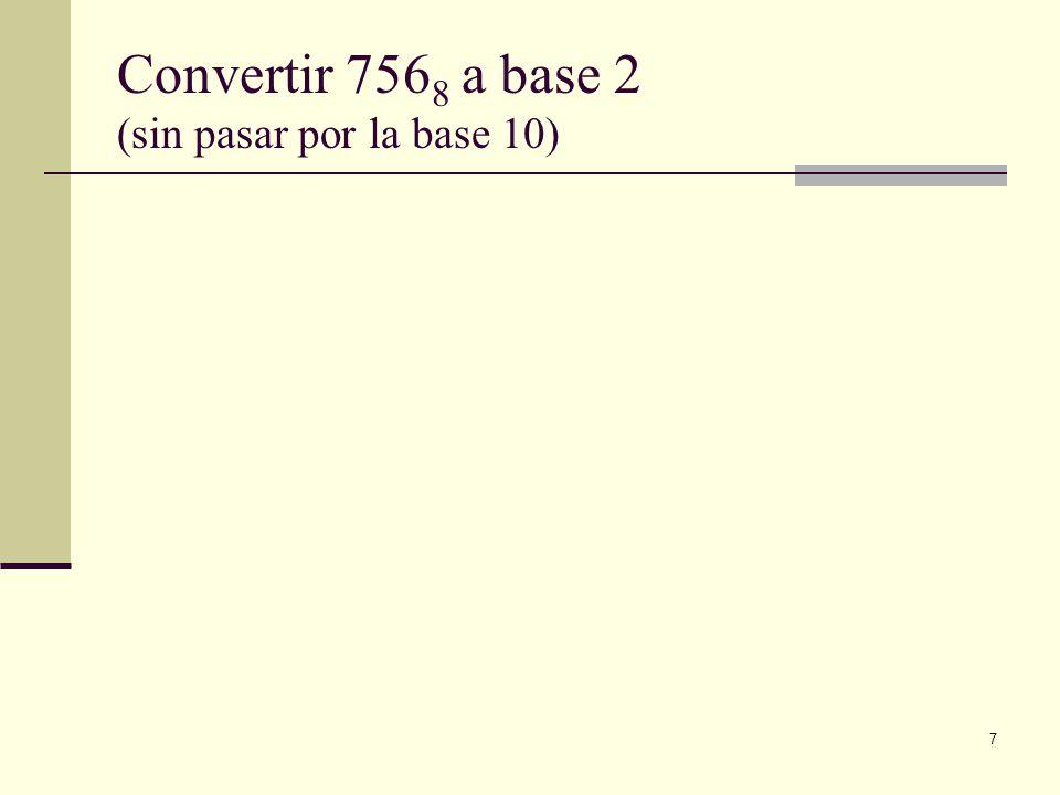 Convertir 7568 a base 2 (sin pasar por la base 10)