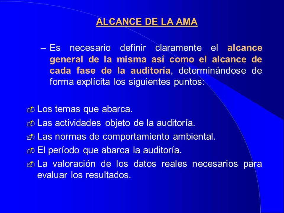 ALCANCE DE LA AMA