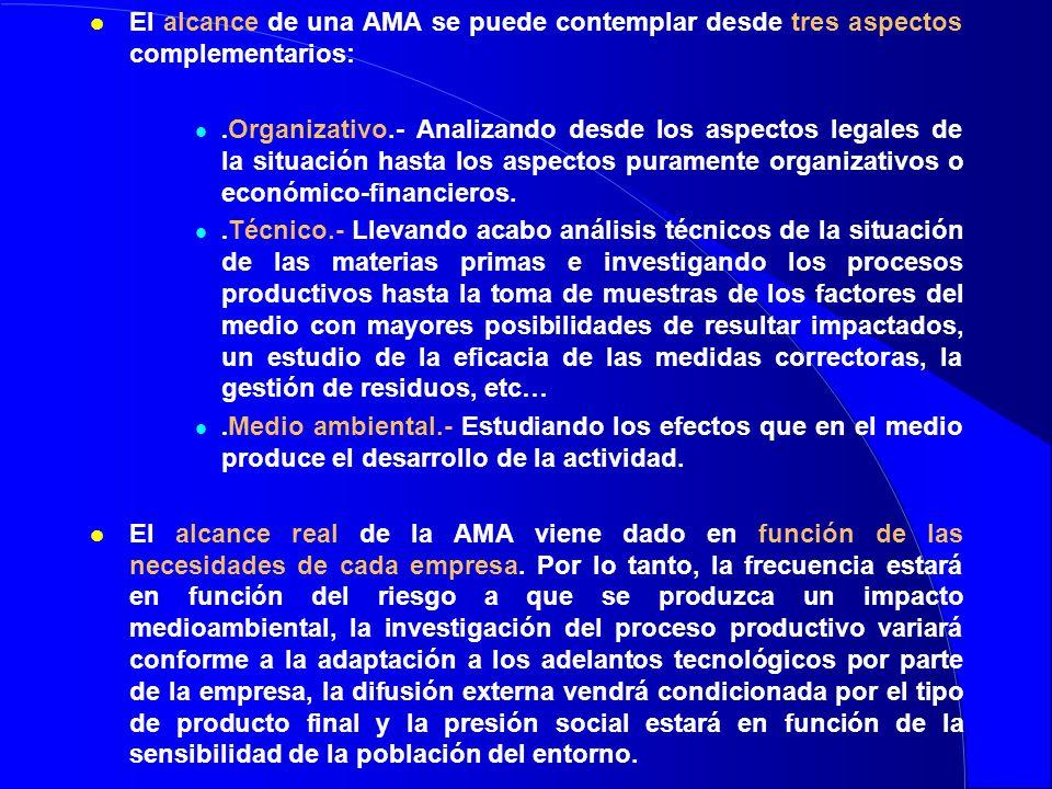 El alcance de una AMA se puede contemplar desde tres aspectos complementarios: