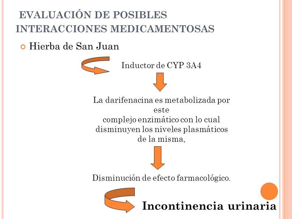 EVALUACIÓN DE POSIBLES INTERACCIONES MEDICAMENTOSAS