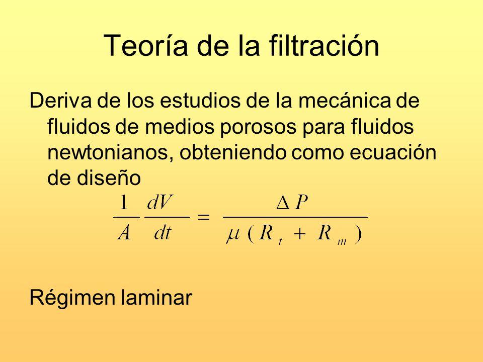 Teoría de la filtración