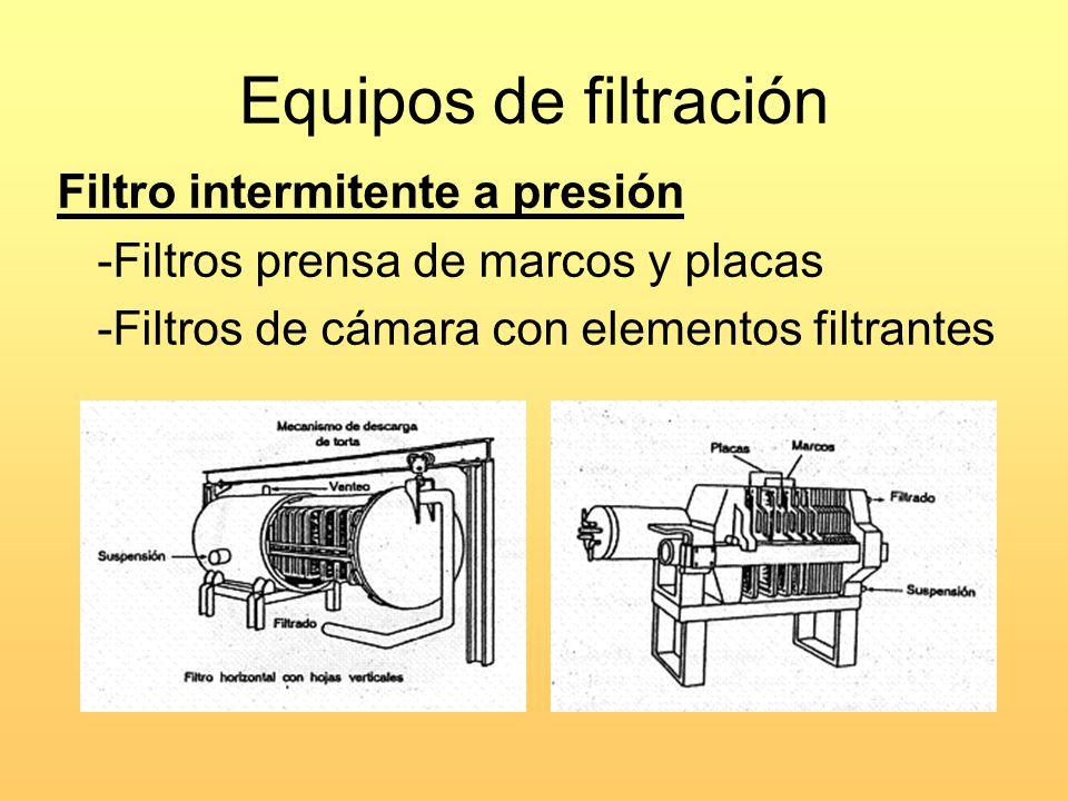 Equipos de filtración Filtro intermitente a presión