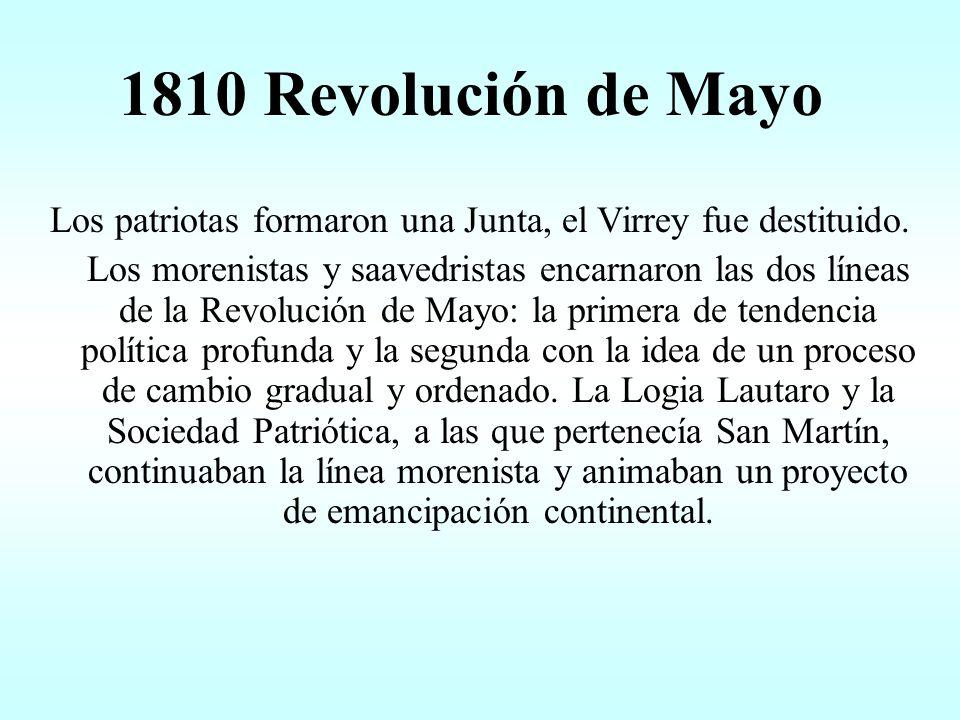 Los patriotas formaron una Junta, el Virrey fue destituido.