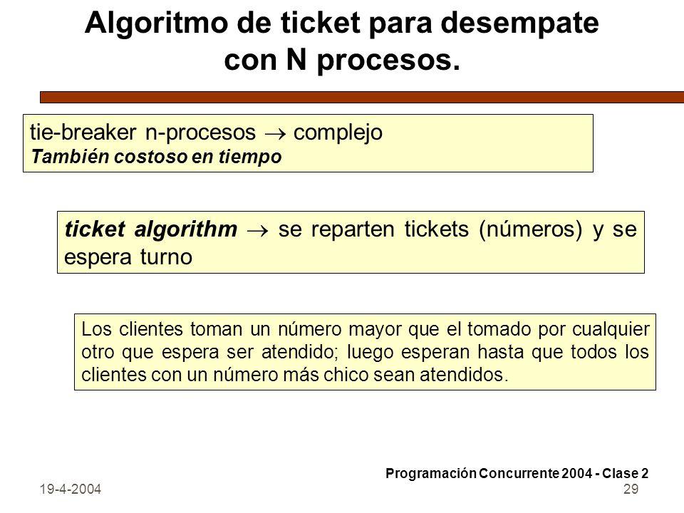 Algoritmo de ticket para desempate con N procesos.