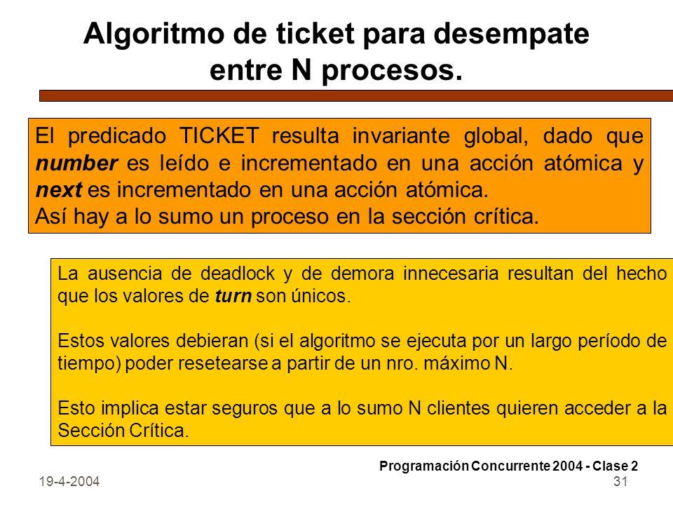 Algoritmo de ticket para desempate entre N procesos.