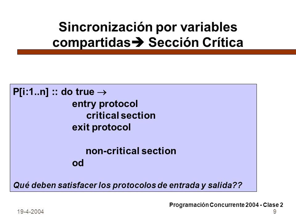 Sincronización por variables compartidas Sección Crítica