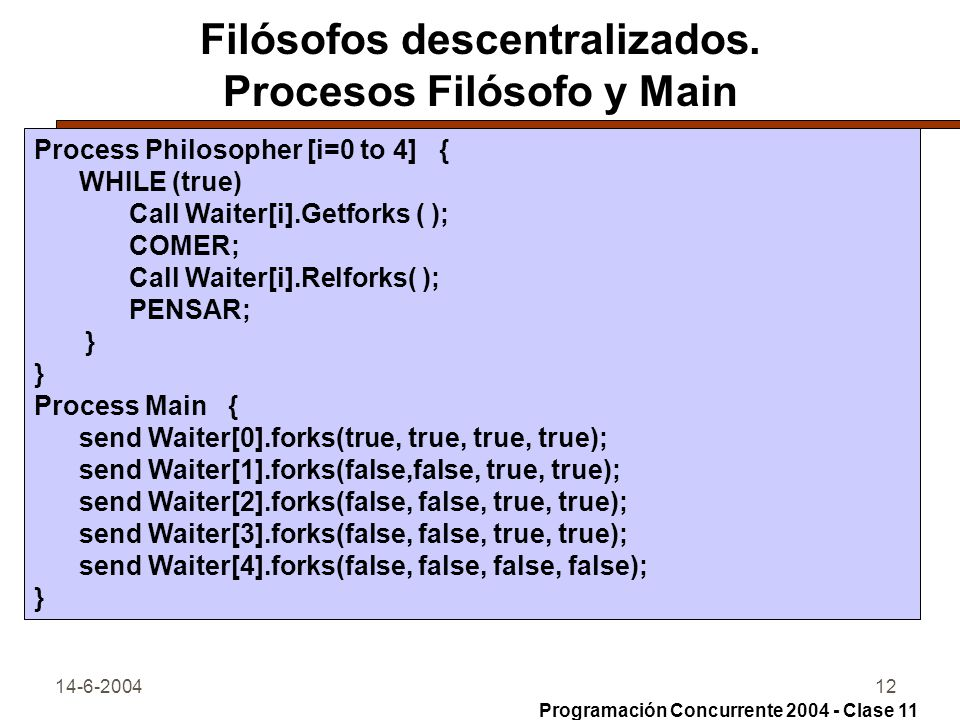 Filósofos descentralizados. Procesos Filósofo y Main