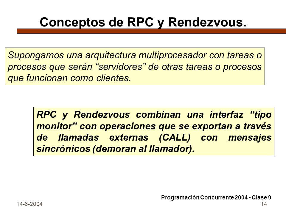 Conceptos de RPC y Rendezvous.