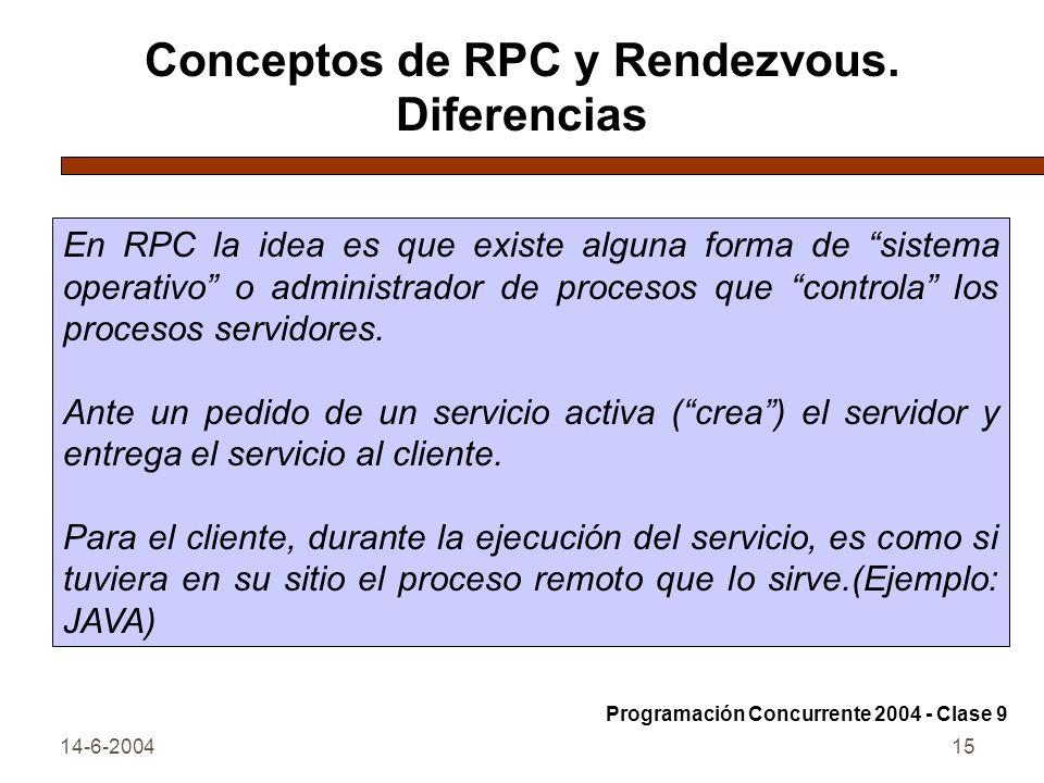 Conceptos de RPC y Rendezvous. Diferencias