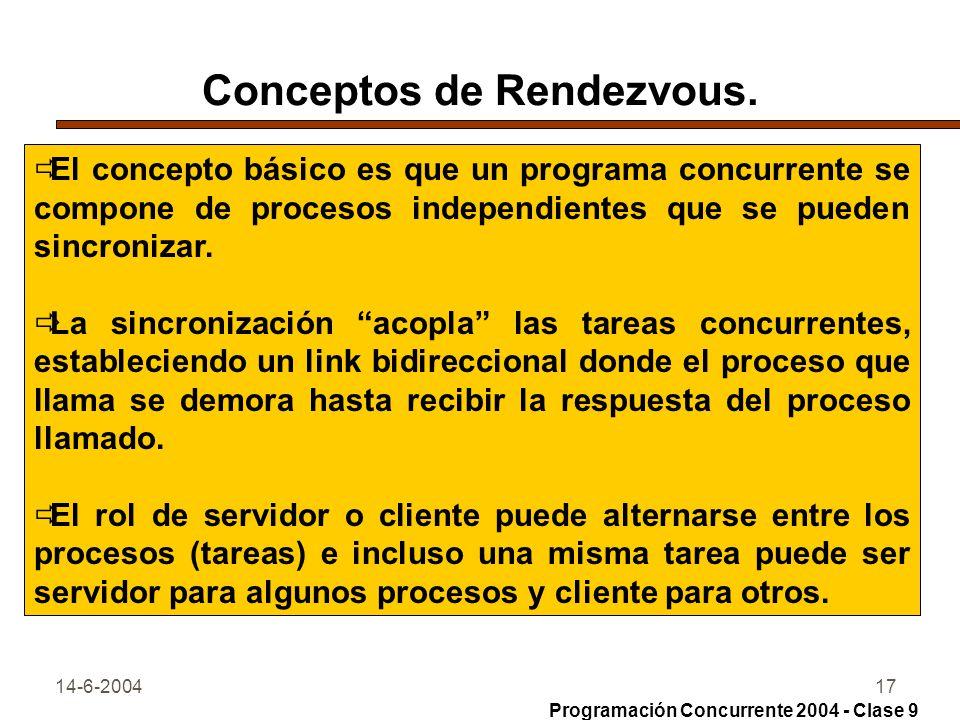 Conceptos de Rendezvous.