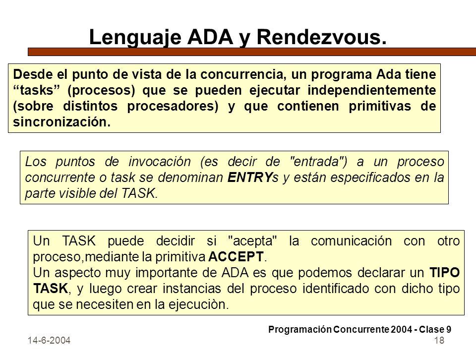 Lenguaje ADA y Rendezvous.