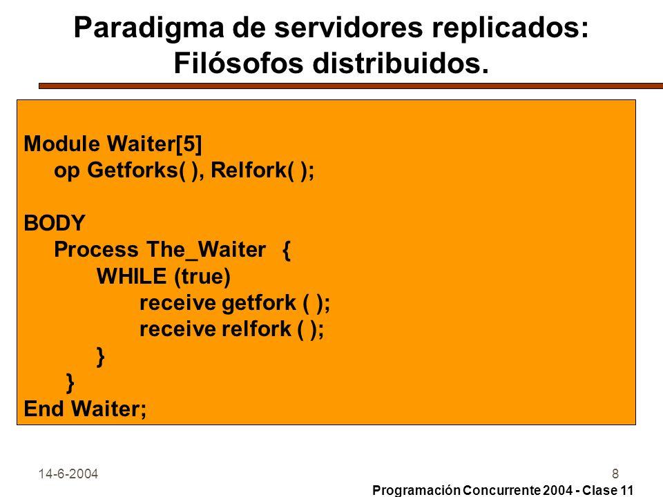 Paradigma de servidores replicados: Filósofos distribuidos.