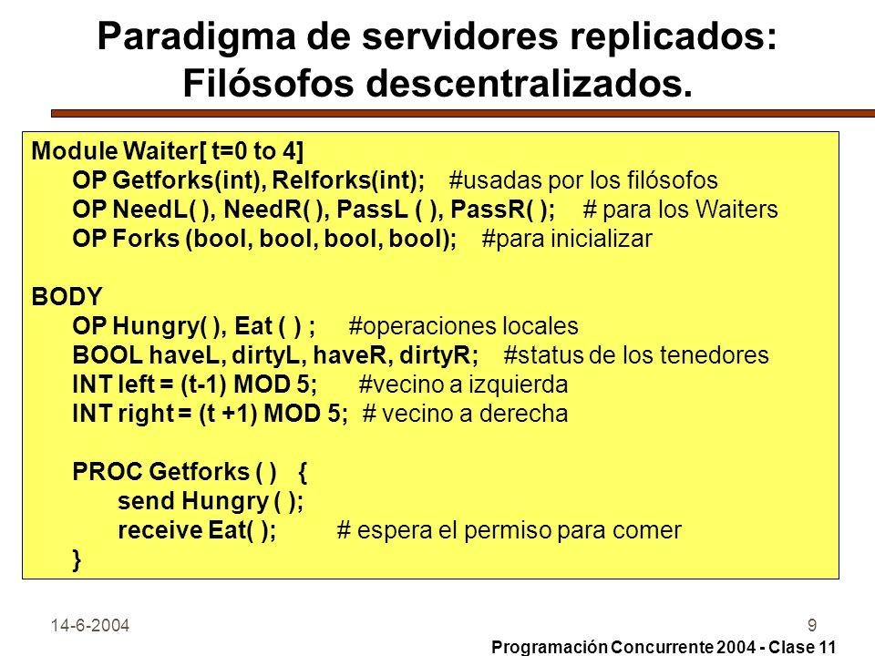 Paradigma de servidores replicados: Filósofos descentralizados.
