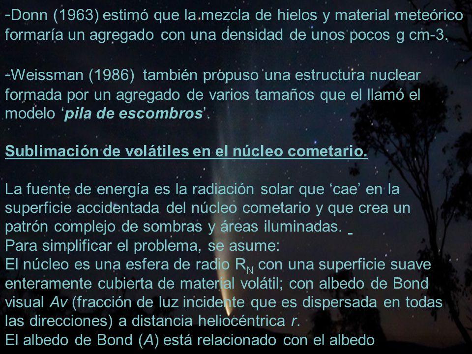 -Donn (1963) estimó que la mezcla de hielos y material meteórico