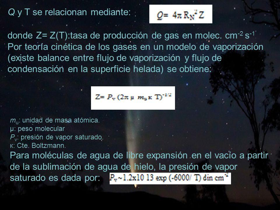 Q y T se relacionan mediante: