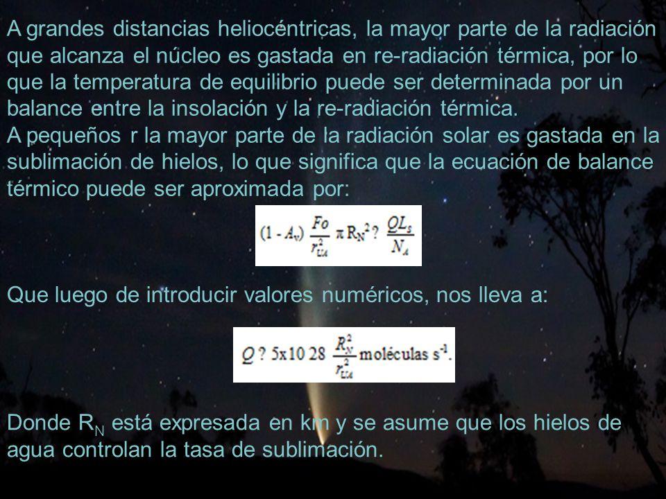 A grandes distancias heliocéntricas, la mayor parte de la radiación