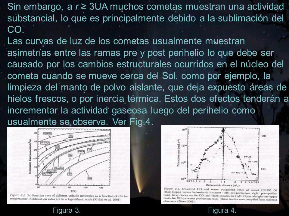 Sin embargo, a r ≥ 3UA muchos cometas muestran una actividad
