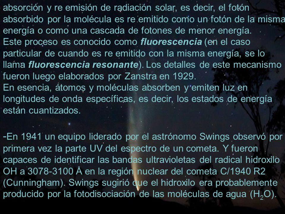 -En 1941 un equipo liderado por el astrónomo Swings observó por