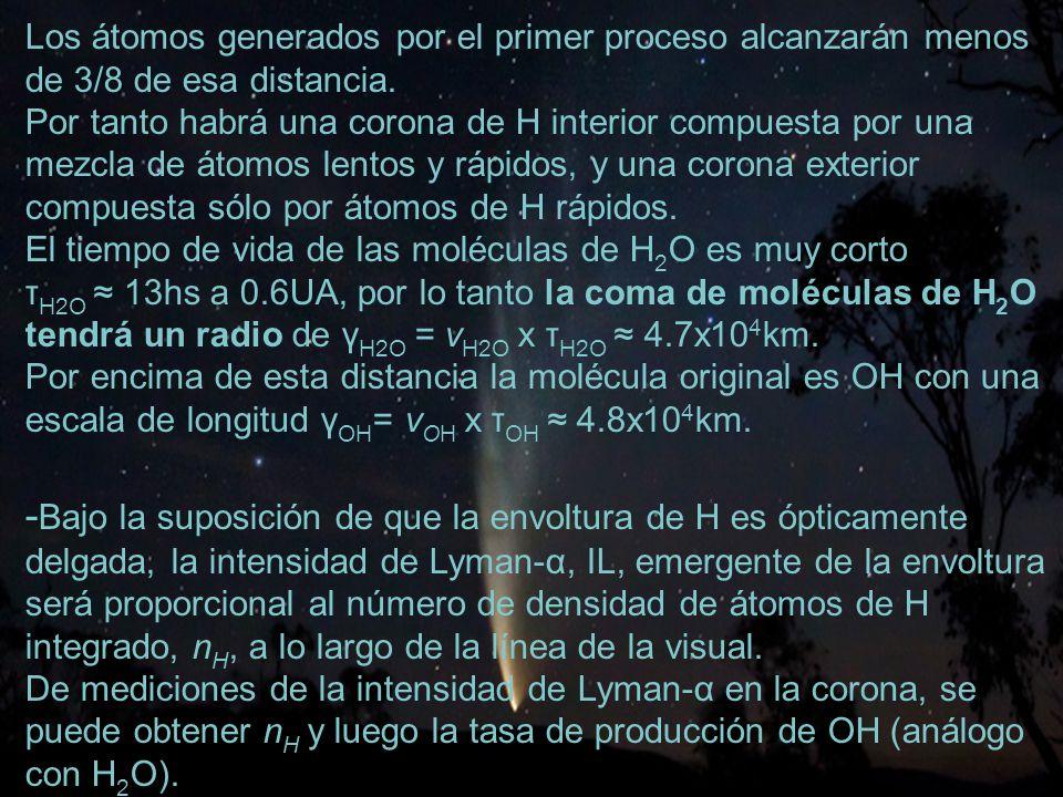 -Bajo la suposición de que la envoltura de H es ópticamente