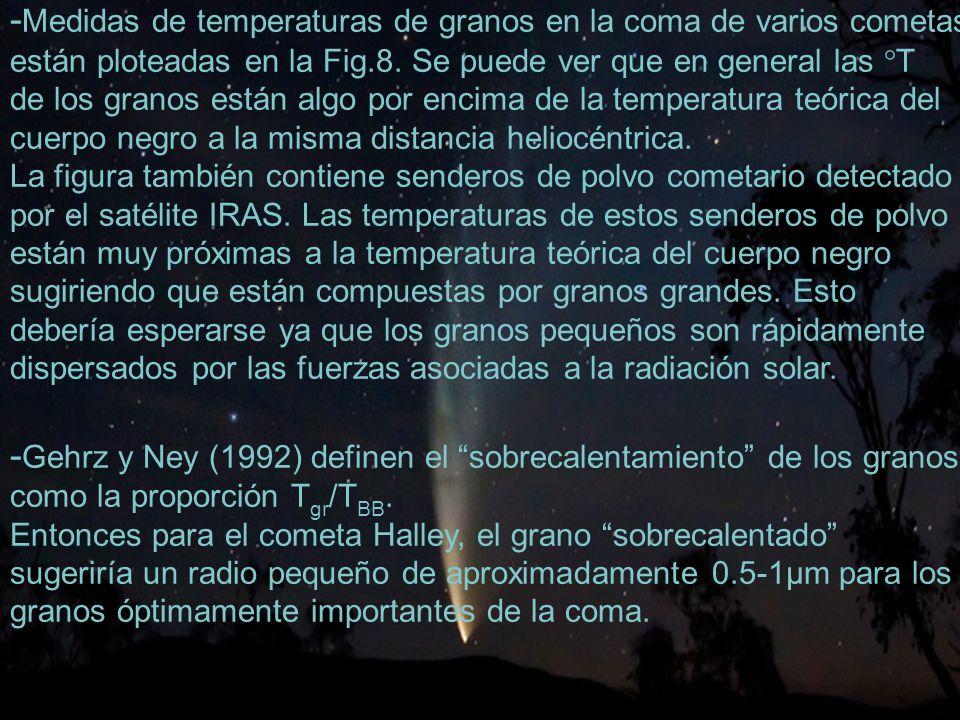 -Medidas de temperaturas de granos en la coma de varios cometas